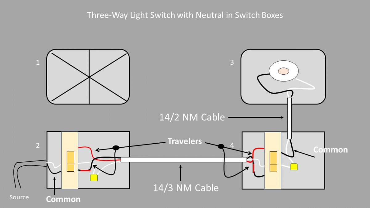 Three-Way light switches.jpg